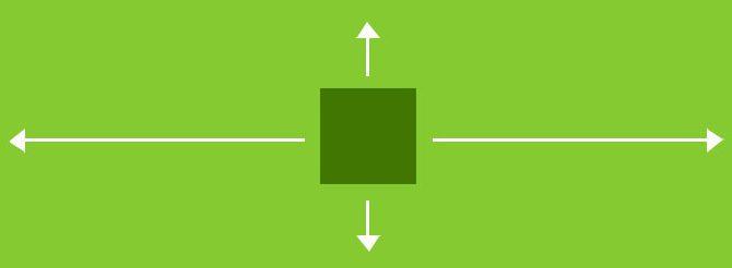 وسط چین کردن یک عنصر (div span a) با استفاده از css در طراحی سایت
