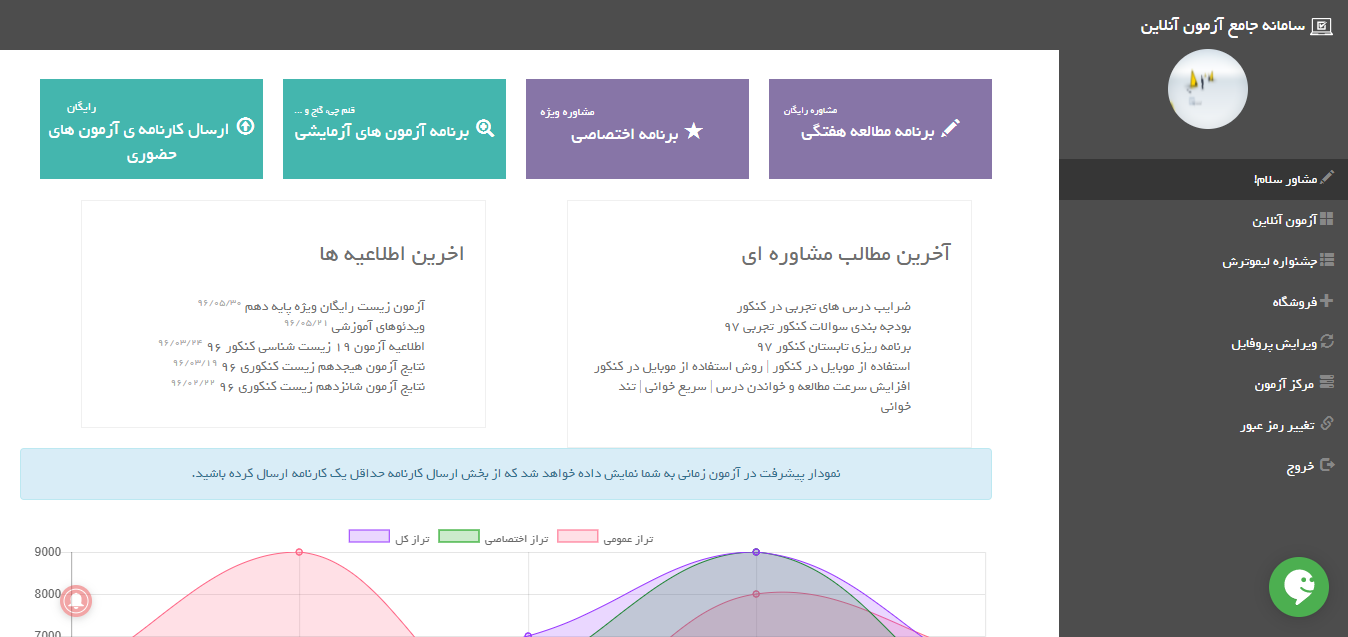 طراحی سیستم مشاوره آنلاین اختصاصی لیموترش
