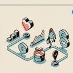 طراحی سایت کسب و کارهای انلاین